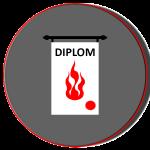Feuerwokshops mit Diplom